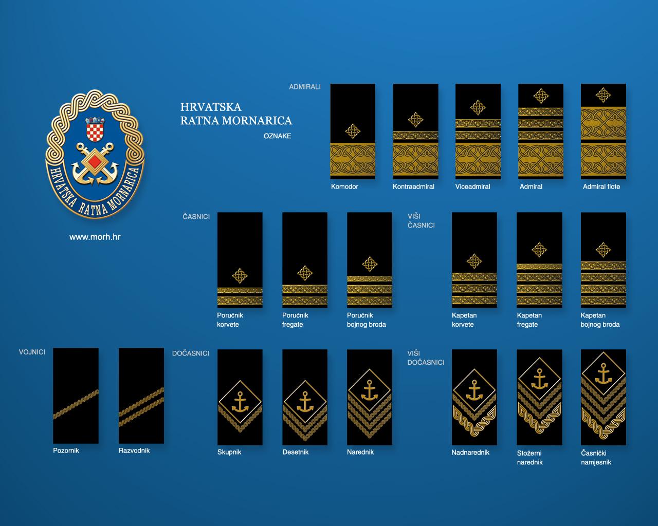 Mornarica činovi 1280 x 1050