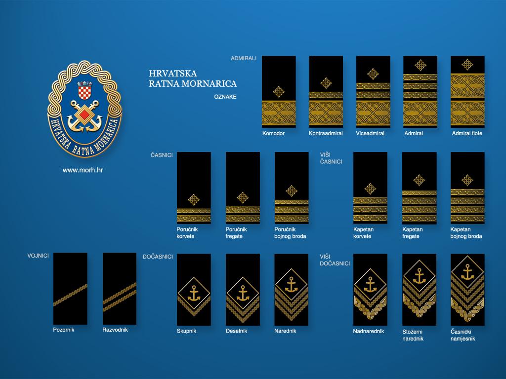 Mornarica činovi 1024 x 768
