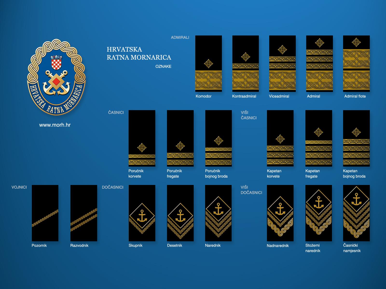 Mornarica činovi 1600 x 1200