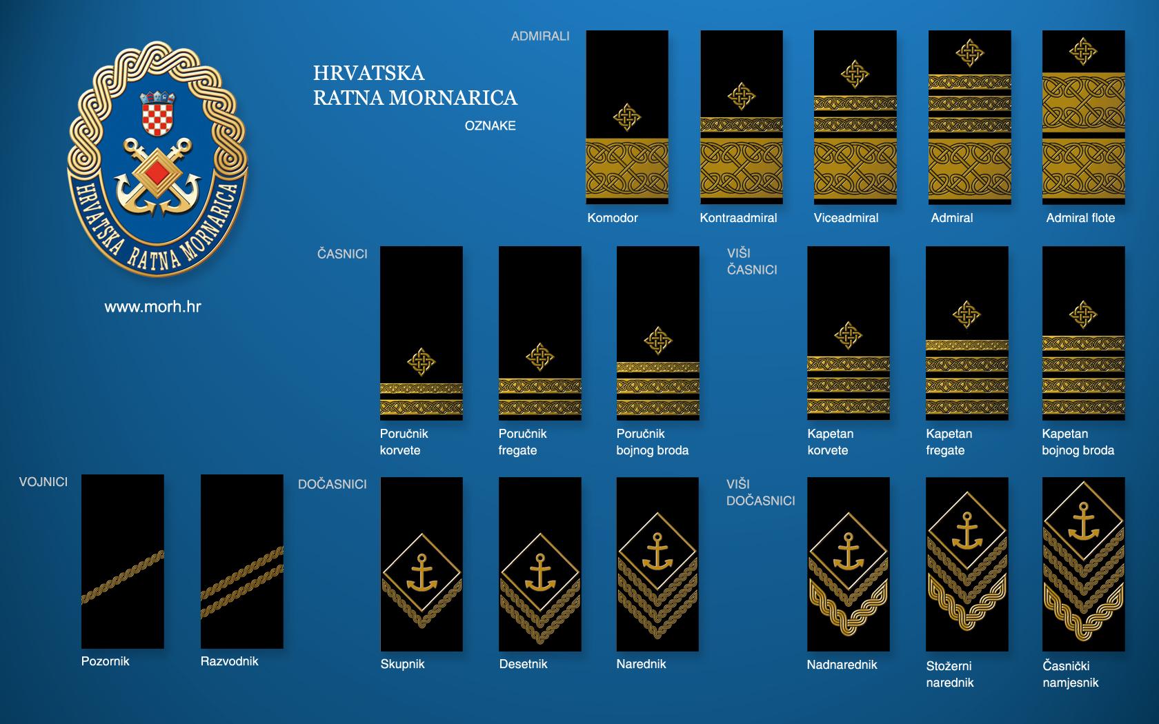 Mornarica činovi 1680 x 1050